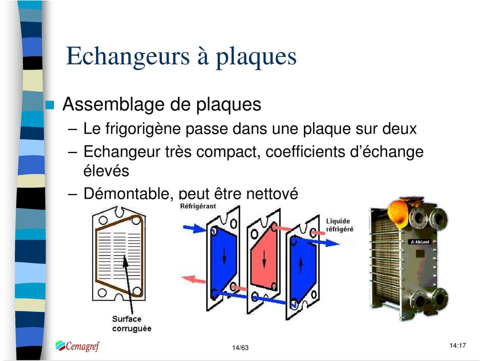 Echangeur très compact, coefficients d