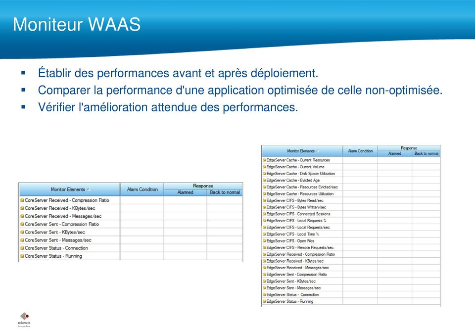 Comparer la performance d'une application