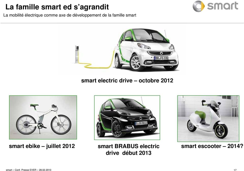 electric drive octobre 2012 smart ebike juillet 2012