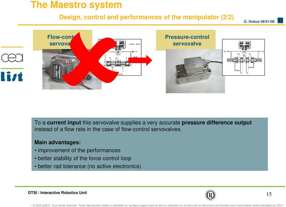 difference output instead of a flow rate in the case of flow-control servovalves.