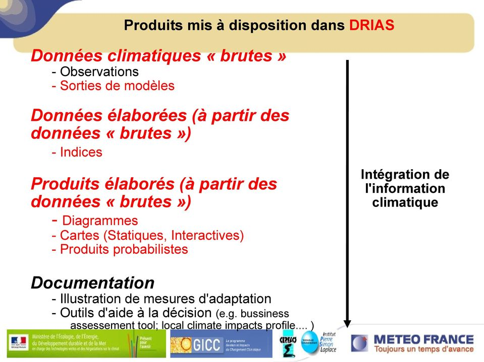 Cartes (Statiques, Interactives) - Produits probabilistes Documentation - Illustration de mesures d'adaptation - Outils