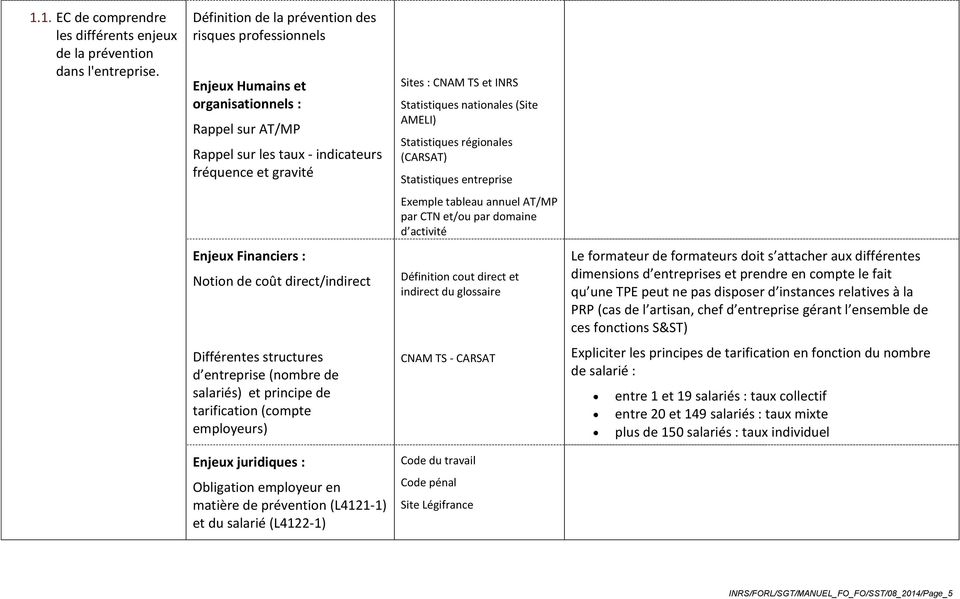 discours direct et indirect 1 bac pdf