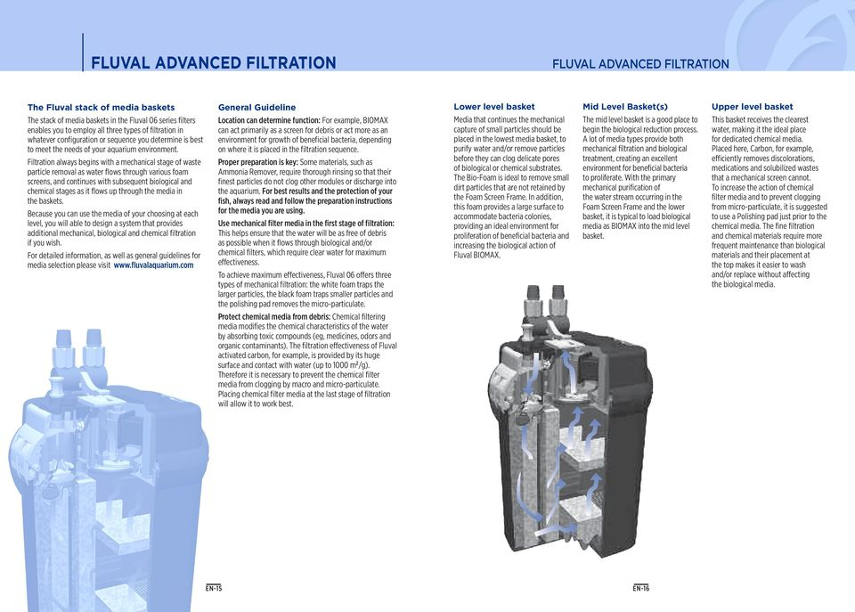 Filtration always begins with a mechanical stage of waste particle removal as water flows through various foam screens, and continues with subsequent biological and chemical stages as it flows up