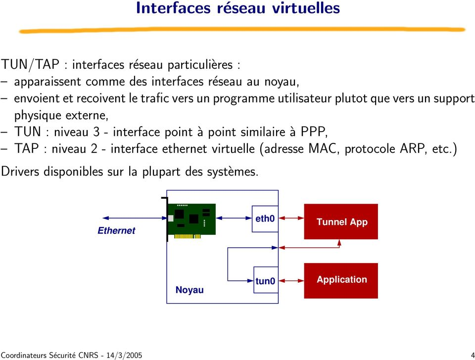 interface point à point similaire à PPP, TAP : niveau 2 - interface ethernet virtuelle (adresse MAC, protocole ARP, etc.