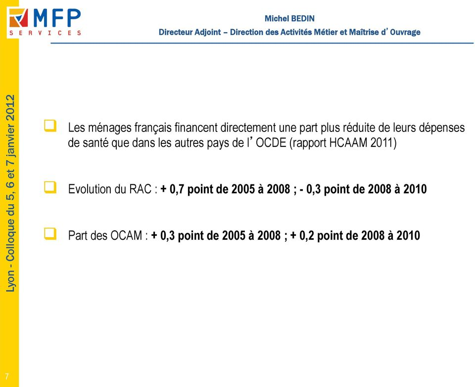 Evolution du RAC : + 0,7 point de 2005 à 2008 ; - 0,3 point de 2008 à 2010