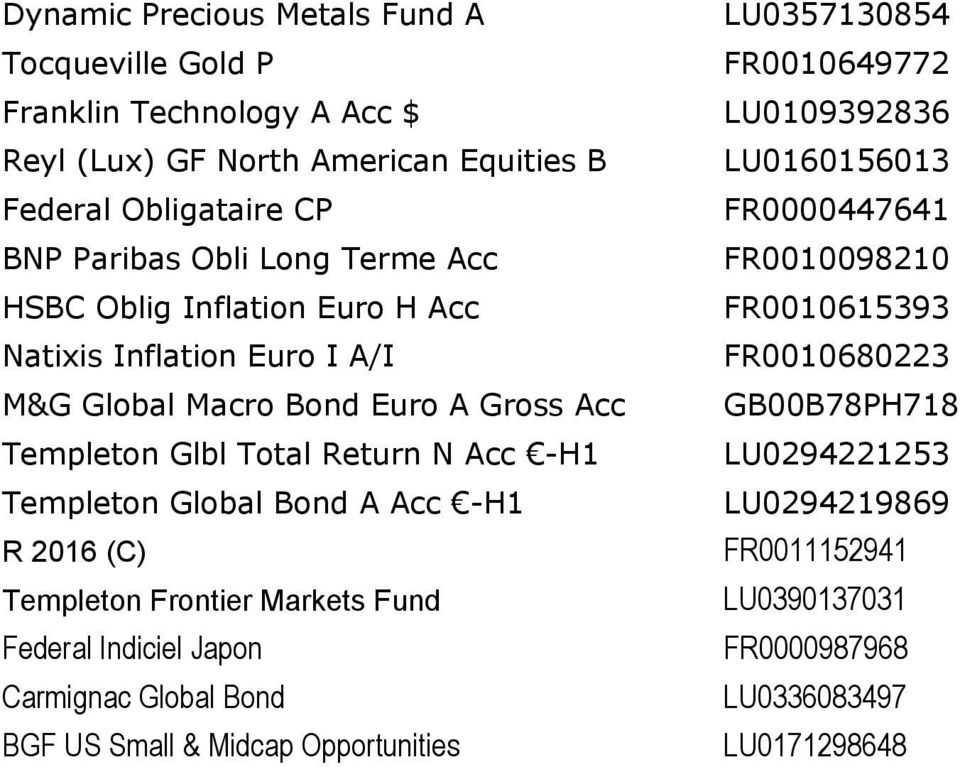 Acc -H1 R 2016 (C) Templeton Frontier Markets Fund Federal Indiciel Japon Carmignac Global Bond BGF US Small & Midcap Opportunities LU0357130854 FR0010649772