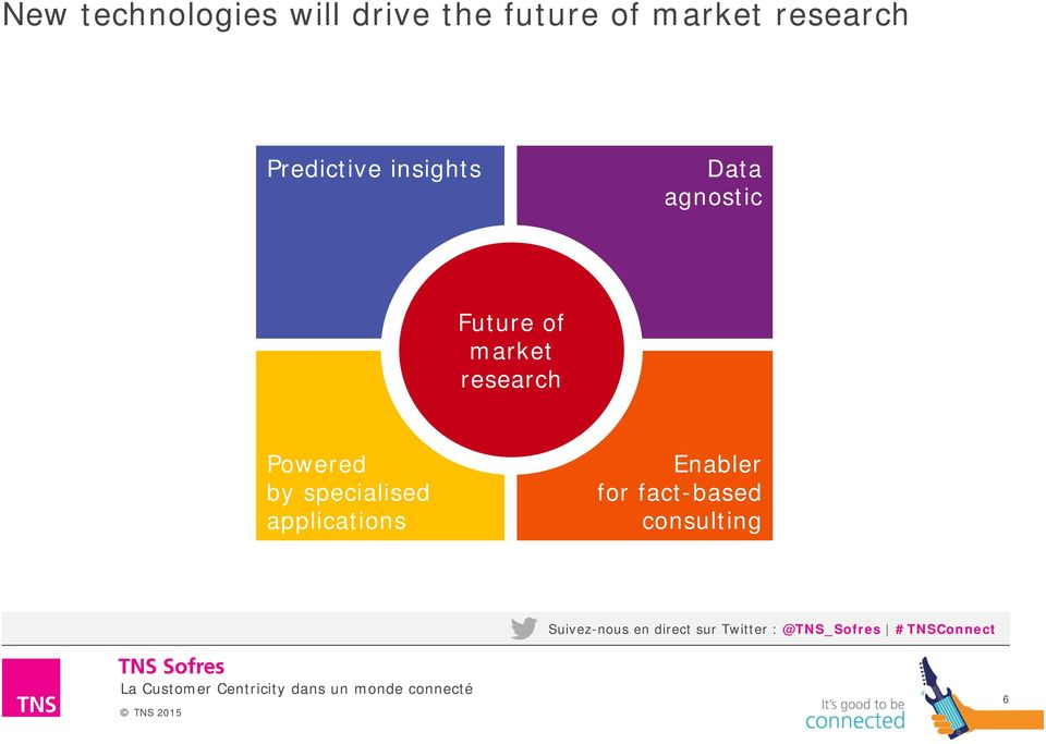 agnostic Future of market research Powered by