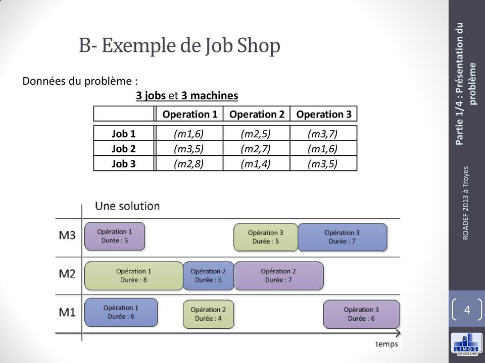 machines Operation 1 Operation 2 Operation 3 Job 1 (m1,6)