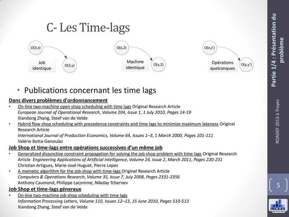July 21, Pages 14-19 Xiandong Zhang, Steef van de Velde Hybrid flow shop scheduling with precedence constraints and time lags to minimize maximum lateness Original Research Article International