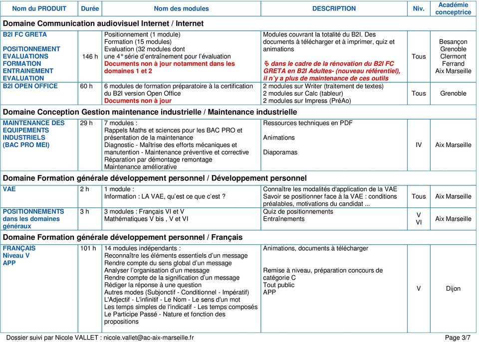 version Open Office Documents non à jour Domaine Conception Gestion maintenance industrielle / Maintenance industrielle MAINTENANCE DES EQUIPEMENTS INDUSTRIELS (BAC PRO MEI) 29 h 7 modules : Rappels