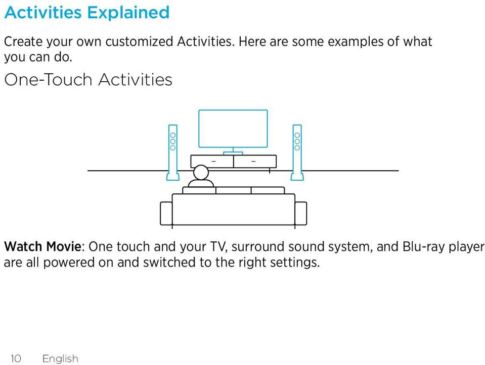 One-Touch Activities Watch Movie: One touch and your TV, surround
