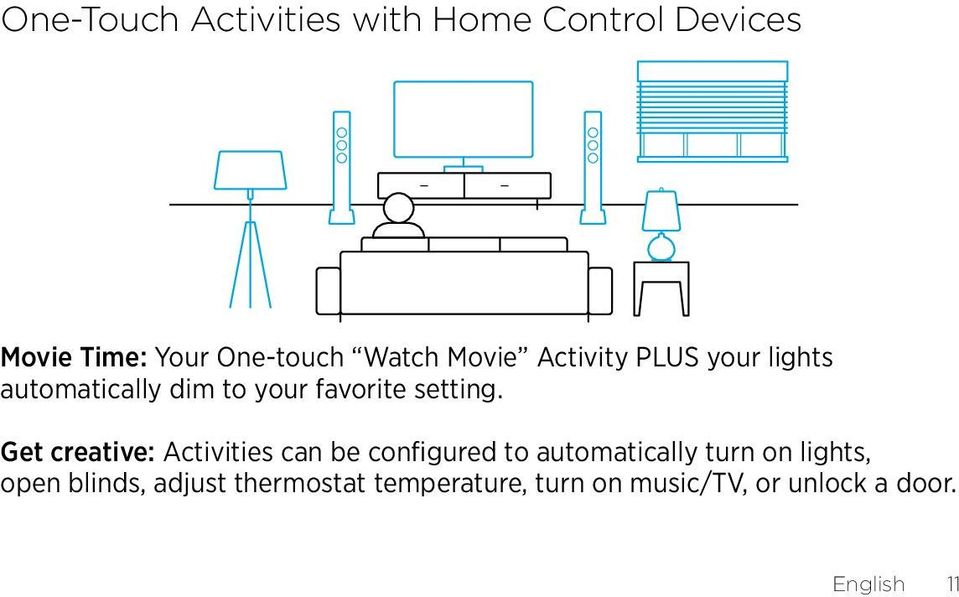 Get creative: Activities can be configured to automatically turn on lights, open