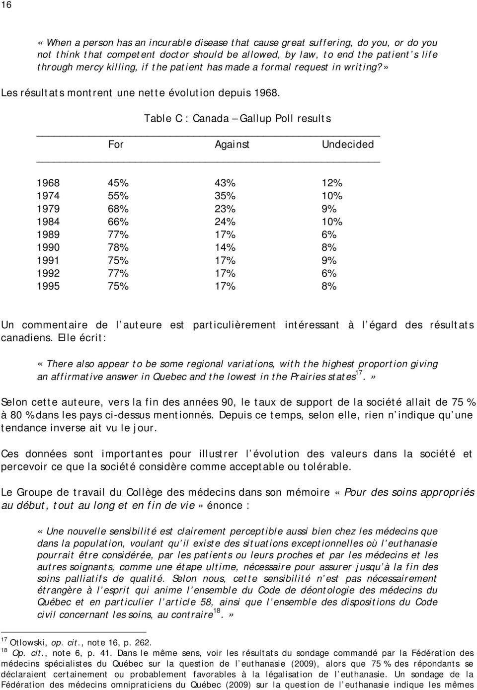Table C : Canada Gallup Poll results For Against Undecided 1968 45% 43% 12% 1974 55% 35% 10% 1979 68% 23% 9% 1984 66% 24% 10% 1989 77% 17% 6% 1990 78% 14% 8% 1991 75% 17% 9% 1992 77% 17% 6% 1995 75%