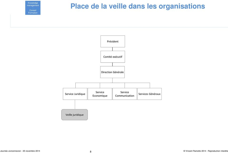 Service Economique Service Communication Services