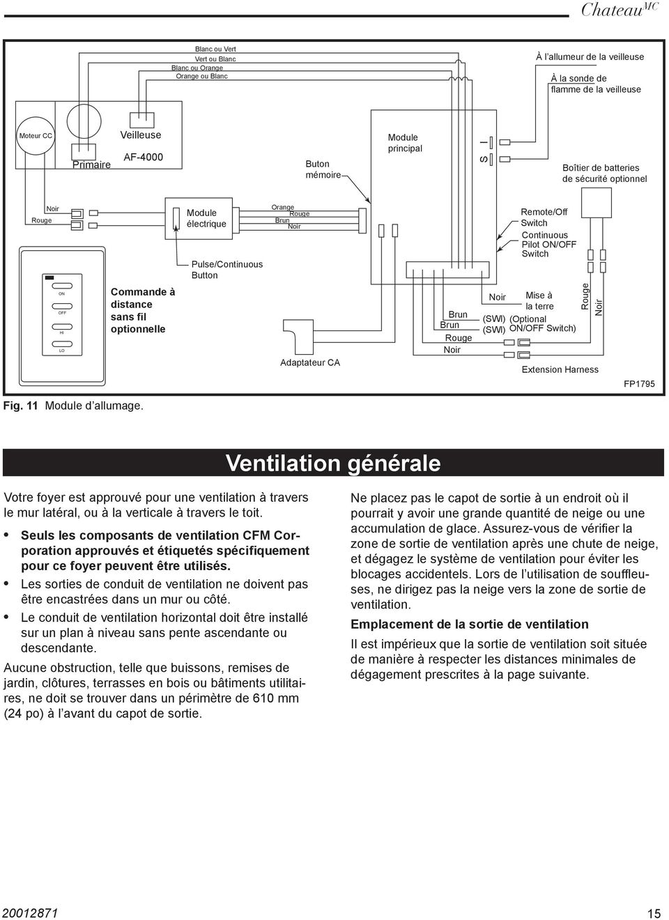 distance sans fil optionnelle Adaptateur CA Brun Brun Rouge Noir Noir (SWI) (SWI) Mise à la terre (Optional ON/OFF Switch) Rouge Noir Extension Harness FP1795 Fig. 11 Module d allumage.