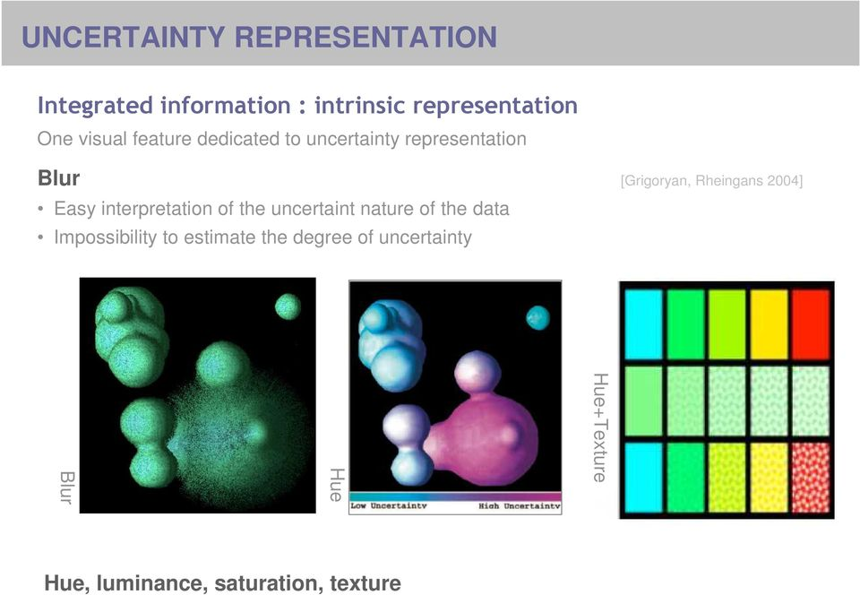 the uncertaint nature of the data Impossibility to estimate the degree of