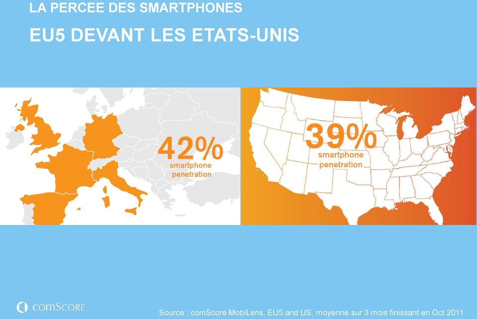 comscore MobiLens, EU5 and US,