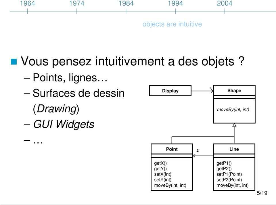 Points, lignes Surfaces de dessin (Drawing) GUI Widgets