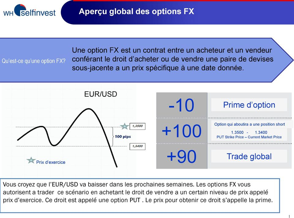 donnée. EUR/USD -10 Prime d option +100 Option qui aboutira a une position short 1.3500-1.