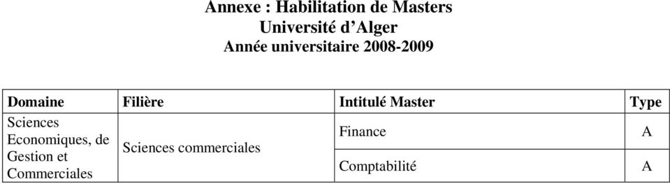 Sciences Finance Economiques, de Sciences