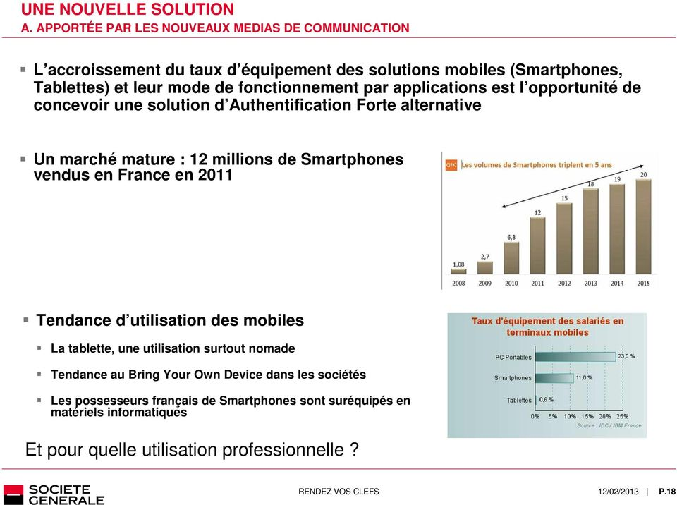 fonctionnement par applications est l opportunité de concevoir une solution d Authentification Forte alternative Un marché mature : 12 millions de
