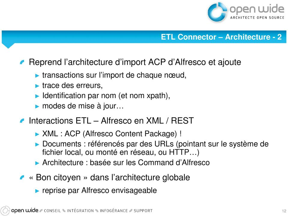 (Alfresco Content Package)!