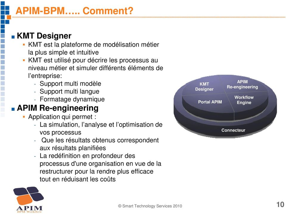 de l entreprise: - Support multi modèle - Support multi langue - Formatage dynamique APIM Re-engineering Application qui permet : - La simulation, l analyse et l optimisation de