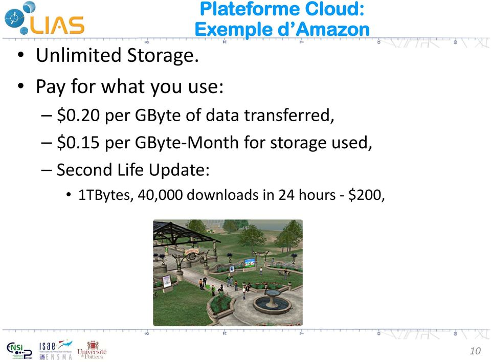 20 per GByte of data transferred, $0.
