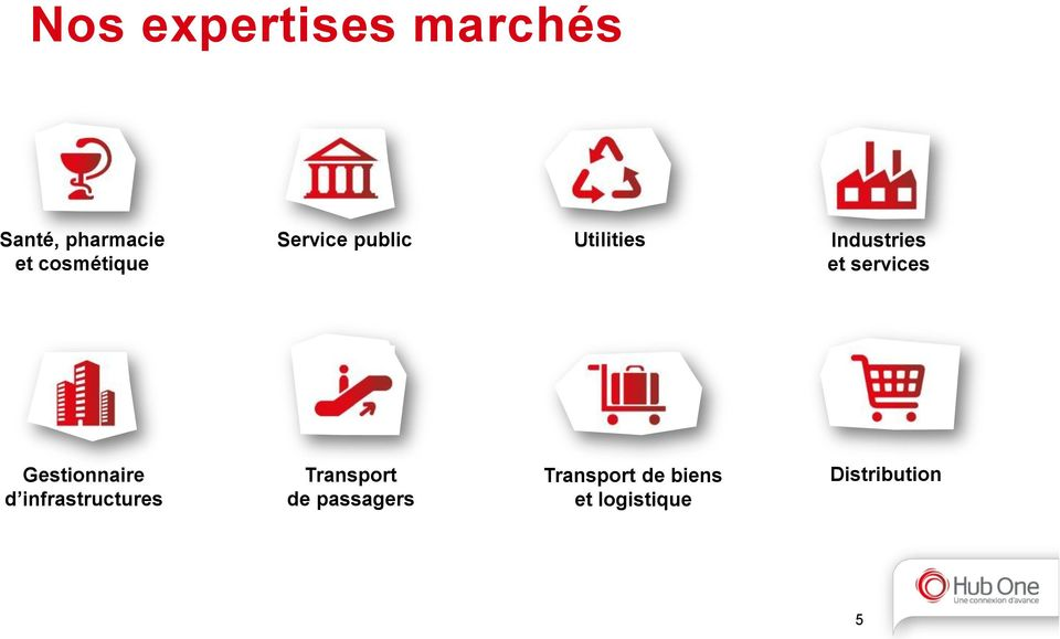 services Gestionnaire d infrastructures Transport