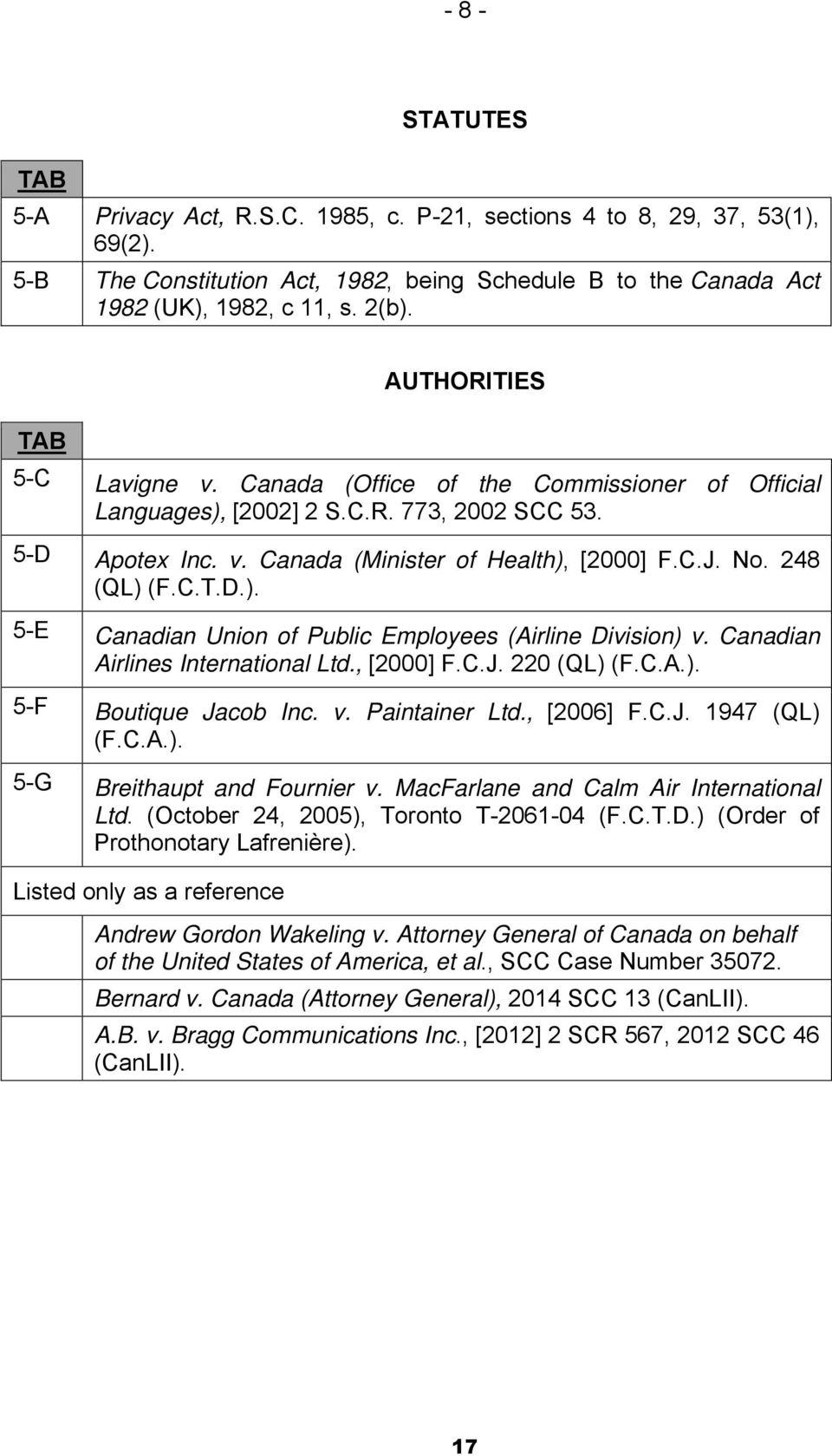 248 (QL) (F.C.T.D.). 5-E Canadian Union of Public Employees (Airline Division) v. Canadian Airlines International Ltd., [2000] F.C.J. 220 (QL) (F.C.A.). 5-F Boutique Jacob Inc. v. Paintainer Ltd.