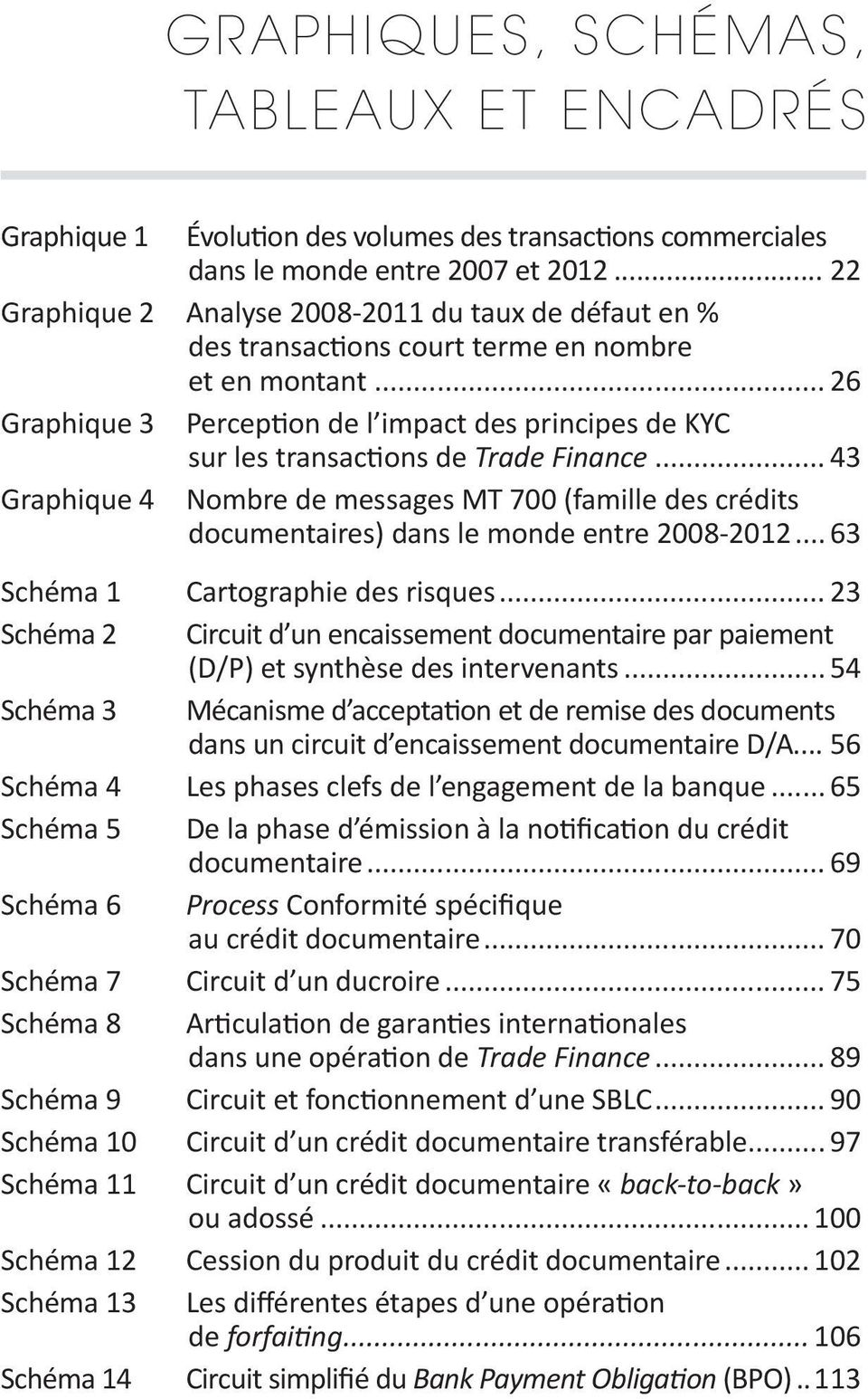 .. 26 Graphique 3 Perception de l impact des principes de KYC sur les transactions de Trade Finance.