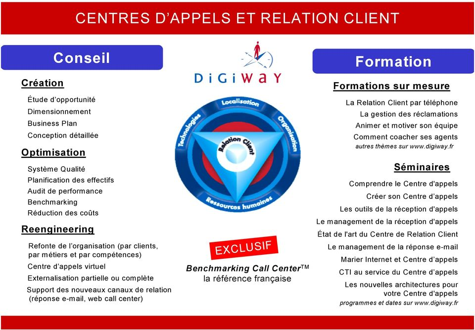 nouveaux canaux de relation (réponse e-mail, web call center) Visuel guide Call Center EXCLUSIF Benchmarking Call Center TM la référence française Formation Formations sur mesure La Relation Client