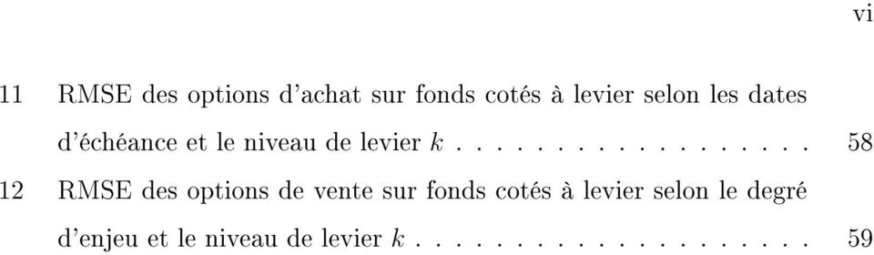 ................. 58 12 RMSE des options de vente sur fonds