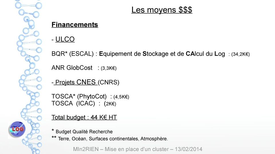 (CNRS) TOSCA* (PhytoCot) : (4,5K ) TOSCA (ICAC) : (2K ) Total budget : 44