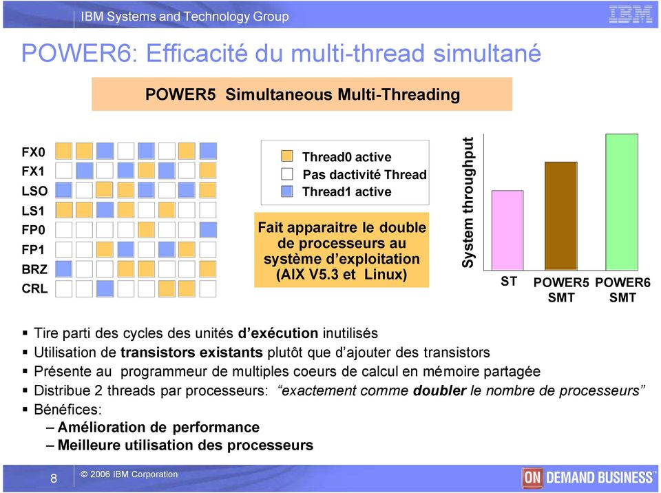 3 et Linux) FP1 BRZ CRL System throughput POWER6 POWER5 Enhanced Simultaneous Simultaneous Multi-Threading Multithreading ST POWER5 POWER6 SMT SMT Tire parti des cycles des