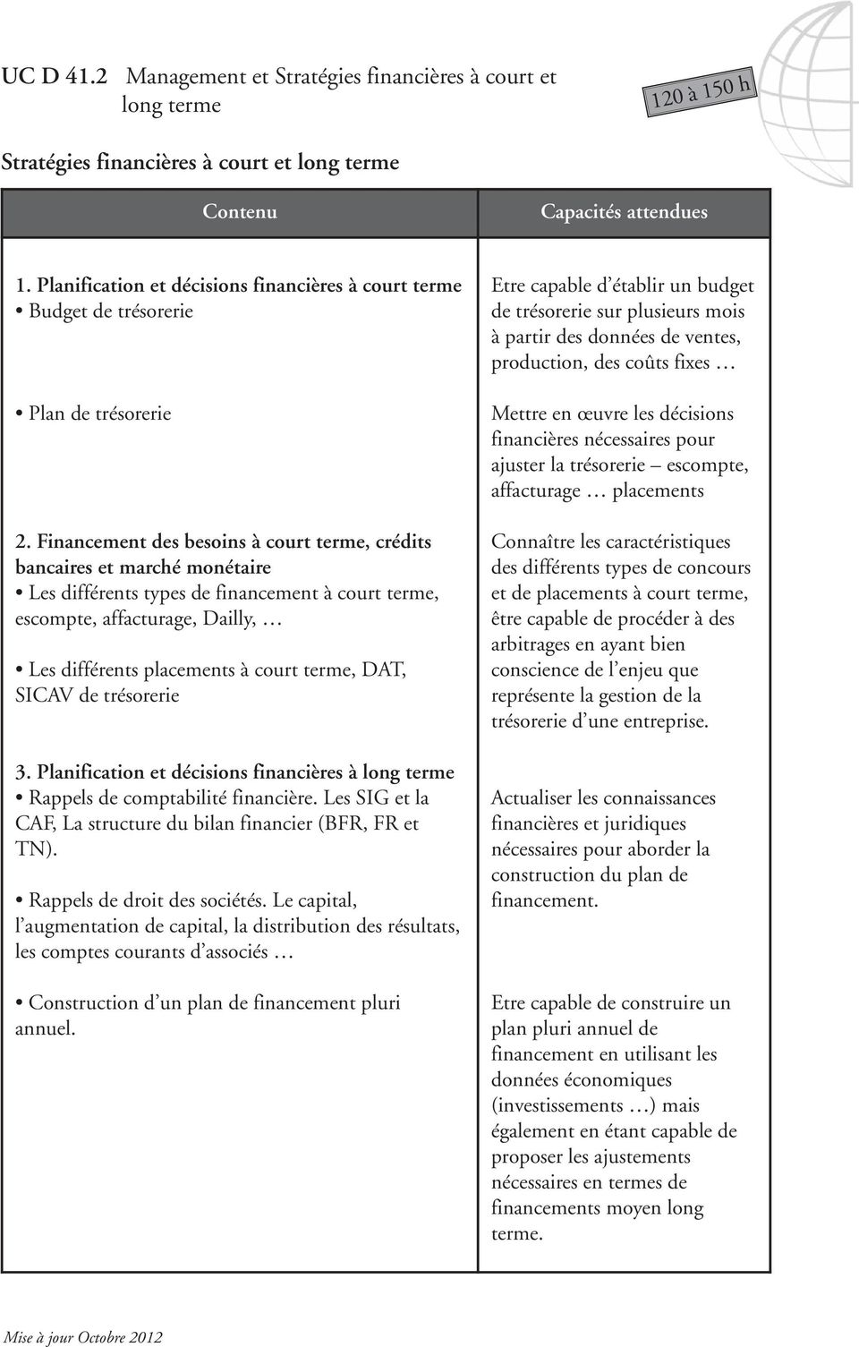 Financement des besoins à court terme, crédits bancaires et marché monétaire Les différents types de financement à court terme, escompte, affacturage, Dailly, Les différents placements à court terme,