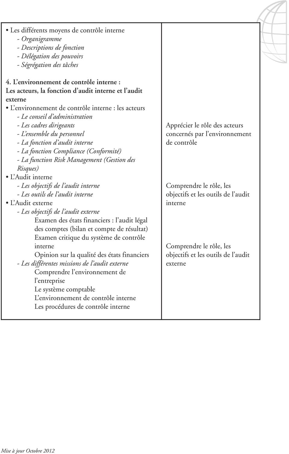 dirigeants - L ensemble du personnel - La fonction d audit interne - La fonction Compliance (Conformité) - La function Risk Management (Gestion des Risques) L Audit interne - Les objectifs de l audit