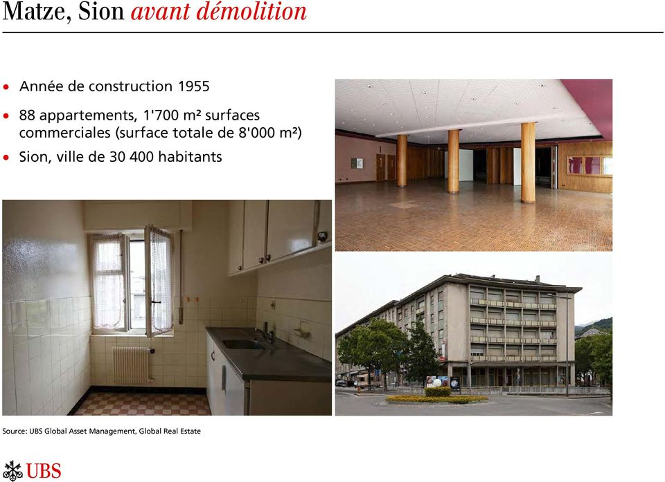 (surface totale de 8'000 m²) Sion, ville de 30 400