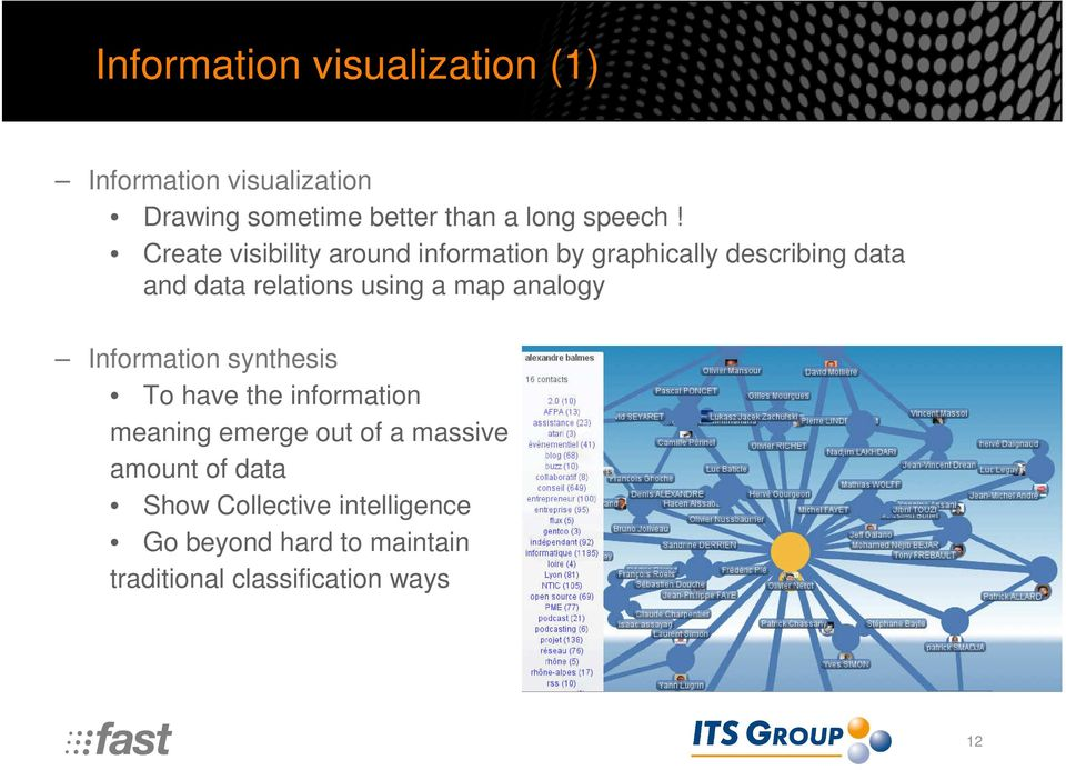 Create visibility around information by graphically describing data and data relations using a