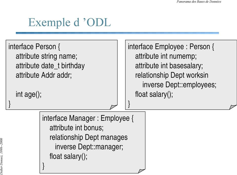 manages inverse Dept::manager; float salary(); } interface Employee : Person { attribute int