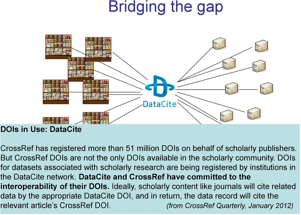 DOIs for datasets associated Publishers with scholarly research are being Data registered centres by institutions in the DataCite network.