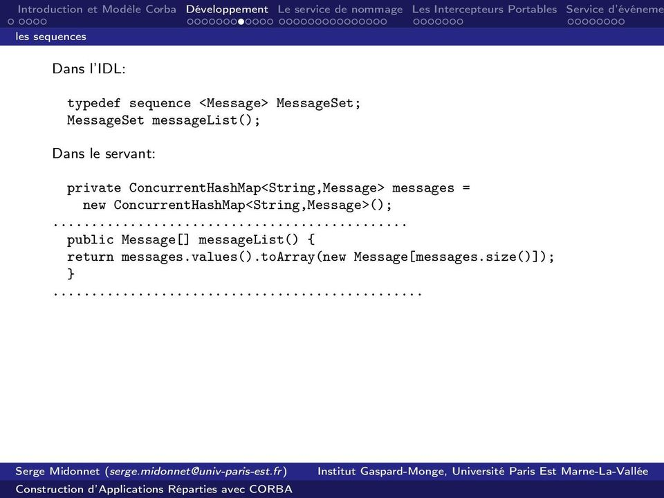 messages = new ConcurrentHashMap<String,Message>();.