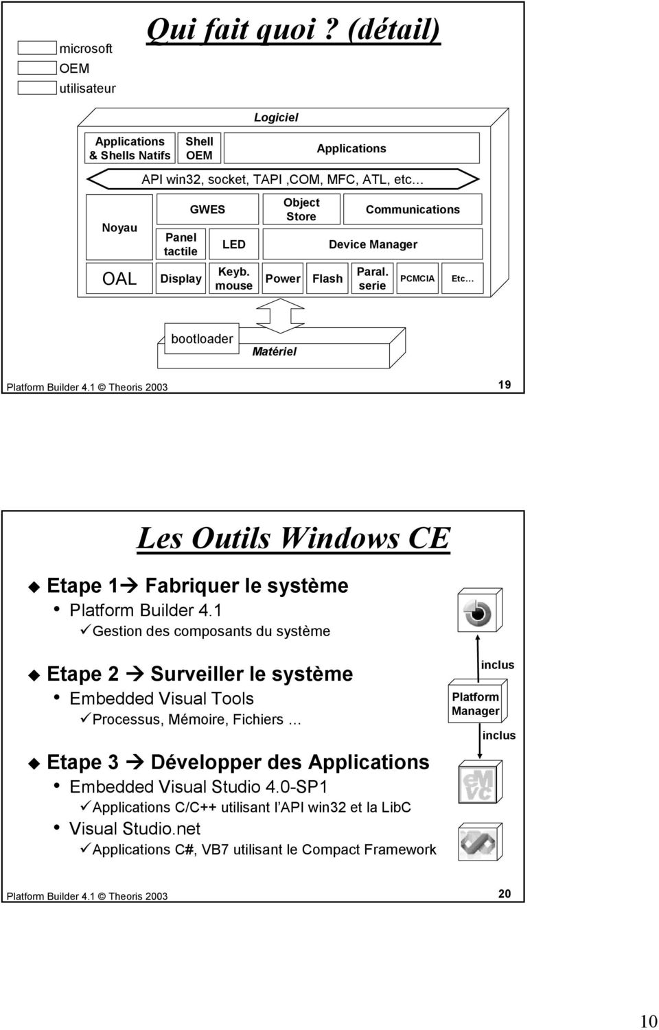 mouse Object Store Device Manager Power Flash Paral. serie Communications PCMCIA Etc bootloader Matériel Platform Builder 4.