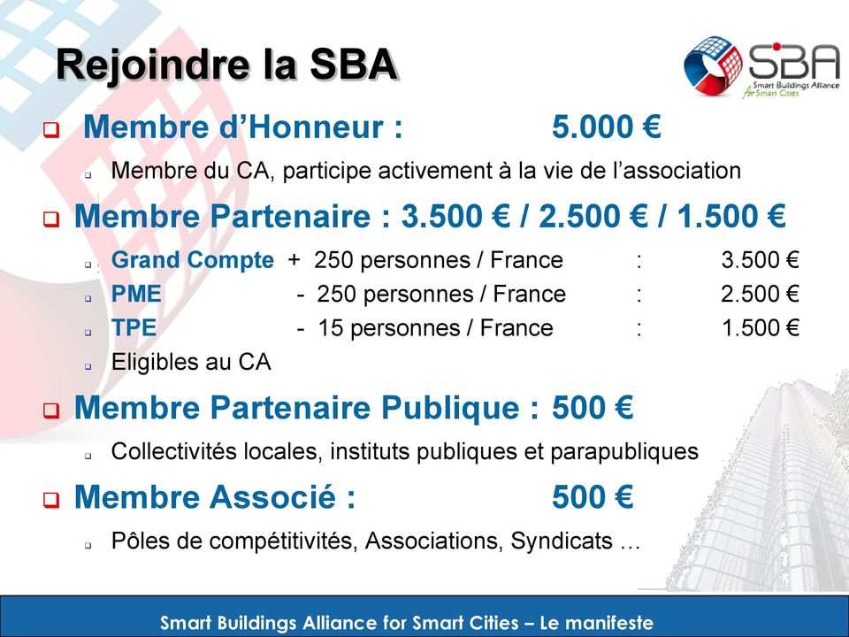 500 Grand Compte + 250 personnes / France : 3.500 PME - 250 personnes / France : 2.