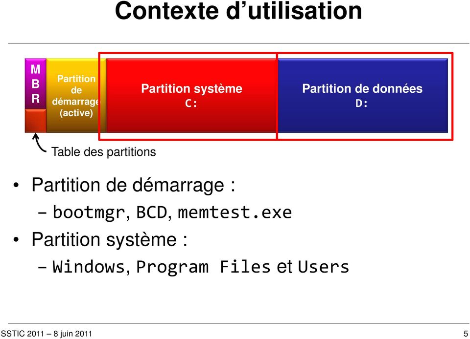 Table des partitions Partition de démarrage : bootmgr,