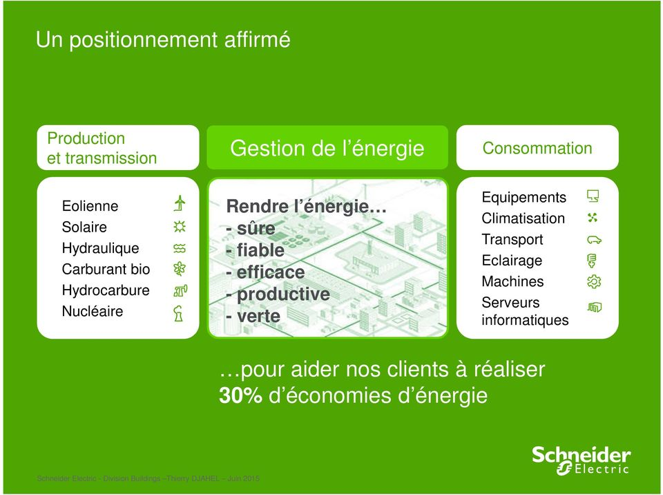 sûre - fiable - efficace - productive - verte Equipements Climatisation Transport