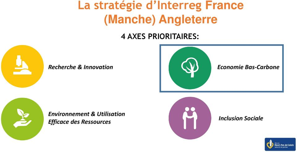 Innovation Economie Bas-Carbone