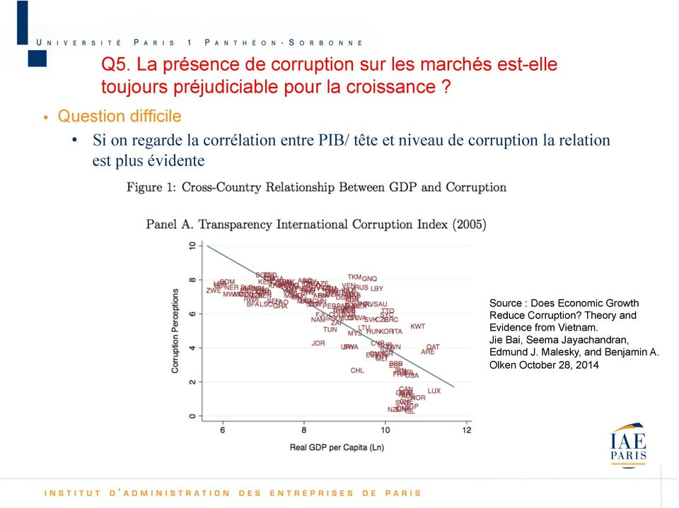 relation est plus évidente Source : Does Economic Growth Reduce Corruption?