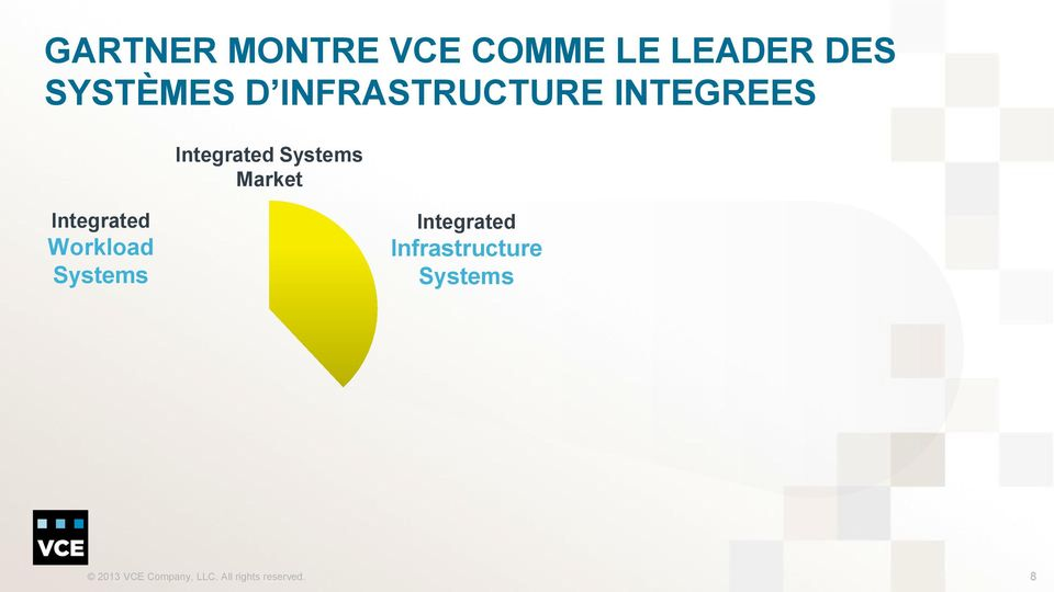 VCE 57% HP 24% Hitachi 15% Integrated Référence Architectures Source: Gartner Market Share Analysis: Data Center Hardware Integrated Systems, 1Q11-2Q12, 30 Nov
