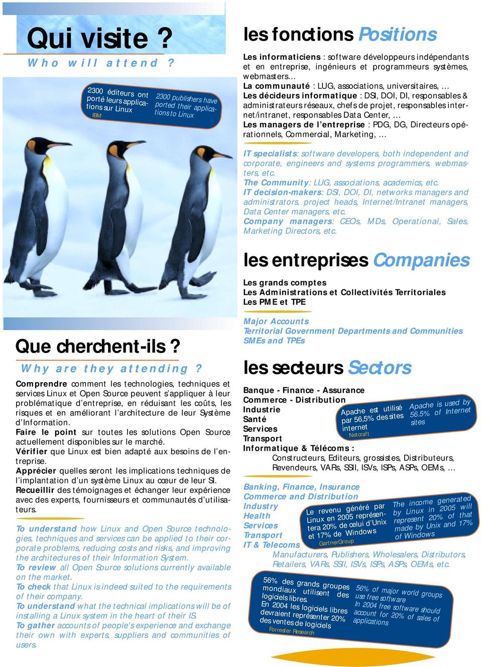 entreprise, ingénieurs et programmeurs systèmes, webmasters La communauté : LUG, associations, universitaires, Les décideurs informatique : DSI, DOI, DI, responsables & administrateurs réseaux, chefs